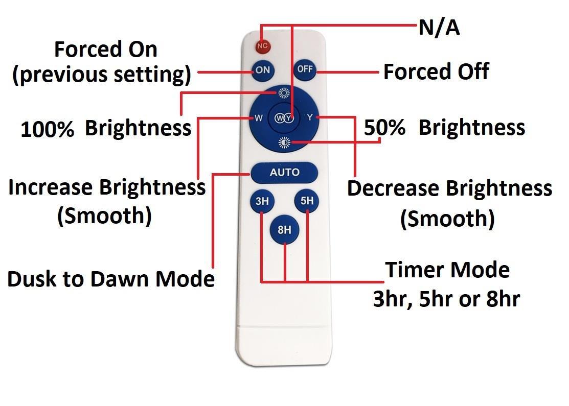Remote điều khiển đèn năng lượng mặt trời